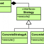 Strategy Pattern en acción con PHP